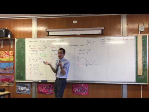 Modifications of Trigonometric Graphs (3 of 5: Vertical Shift)